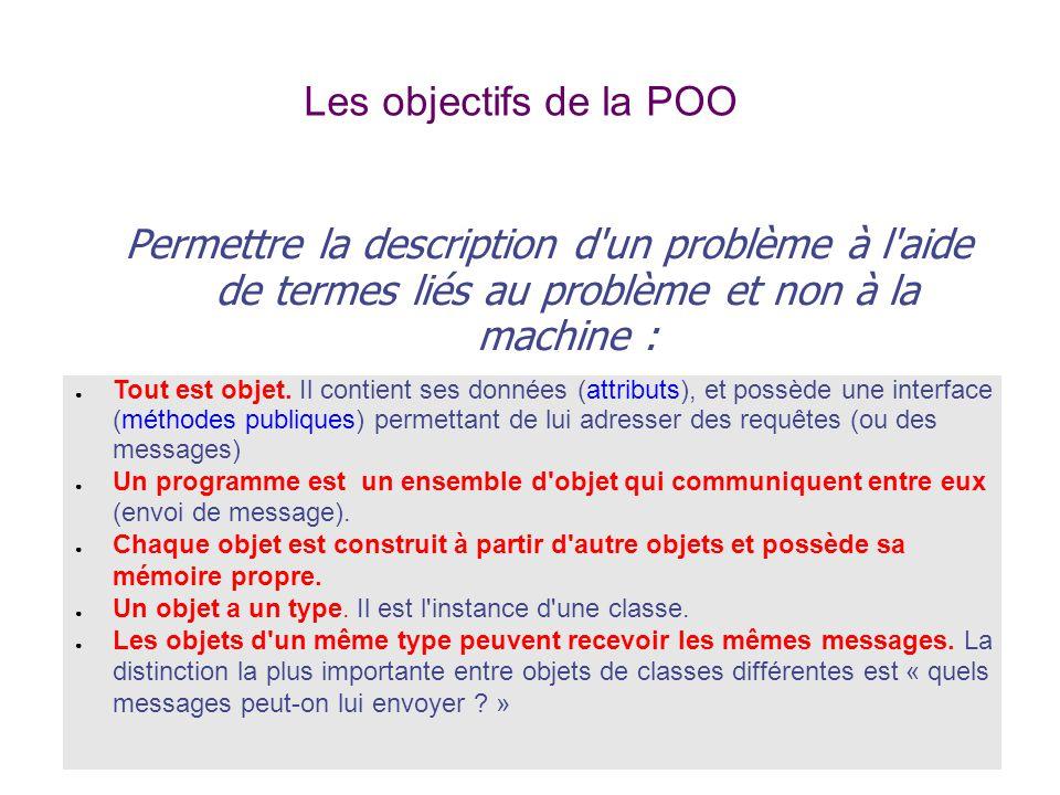 Les objectifs de la POO Permettre la description d un problème à l aide de termes liés au problème et non à la machine :