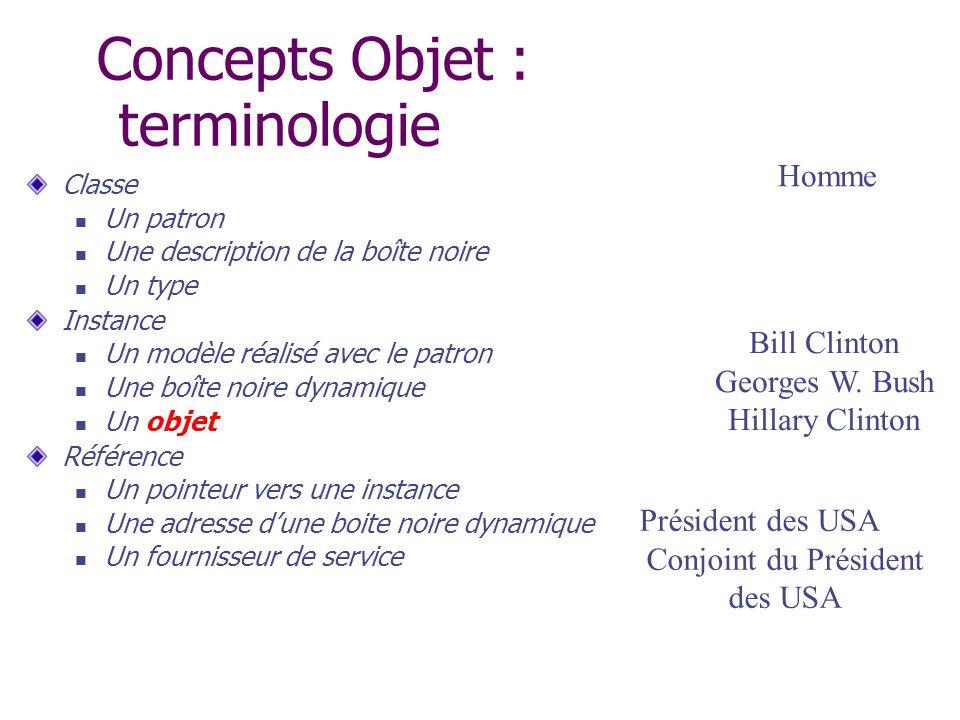 Concepts Objet : terminologie