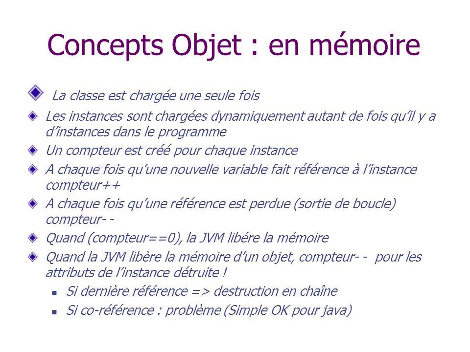 Concepts Objet : en mémoire