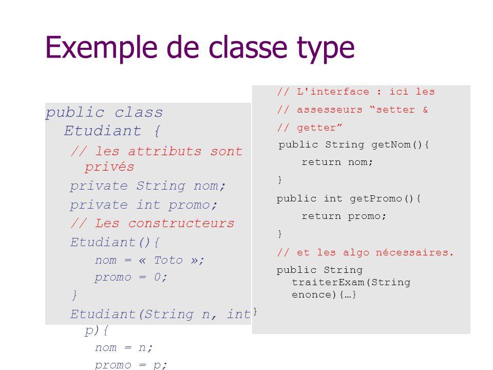 Exemple de classe type public class Etudiant {