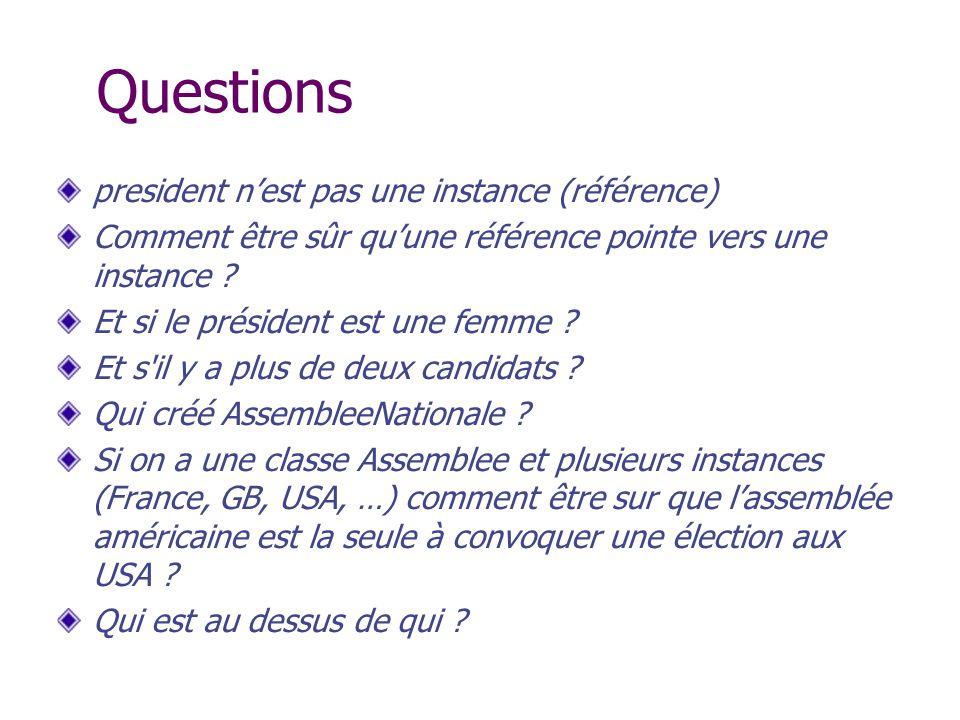 Questions president n'est pas une instance (référence)