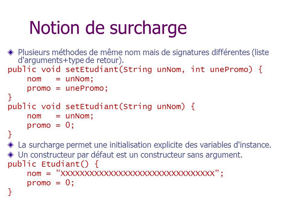 Notion de surcharge Plusieurs méthodes de même nom mais de signatures différentes (liste d arguments+type de retour).
