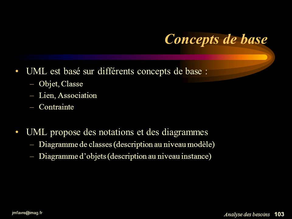 Concepts de base UML est basé sur différents concepts de base :