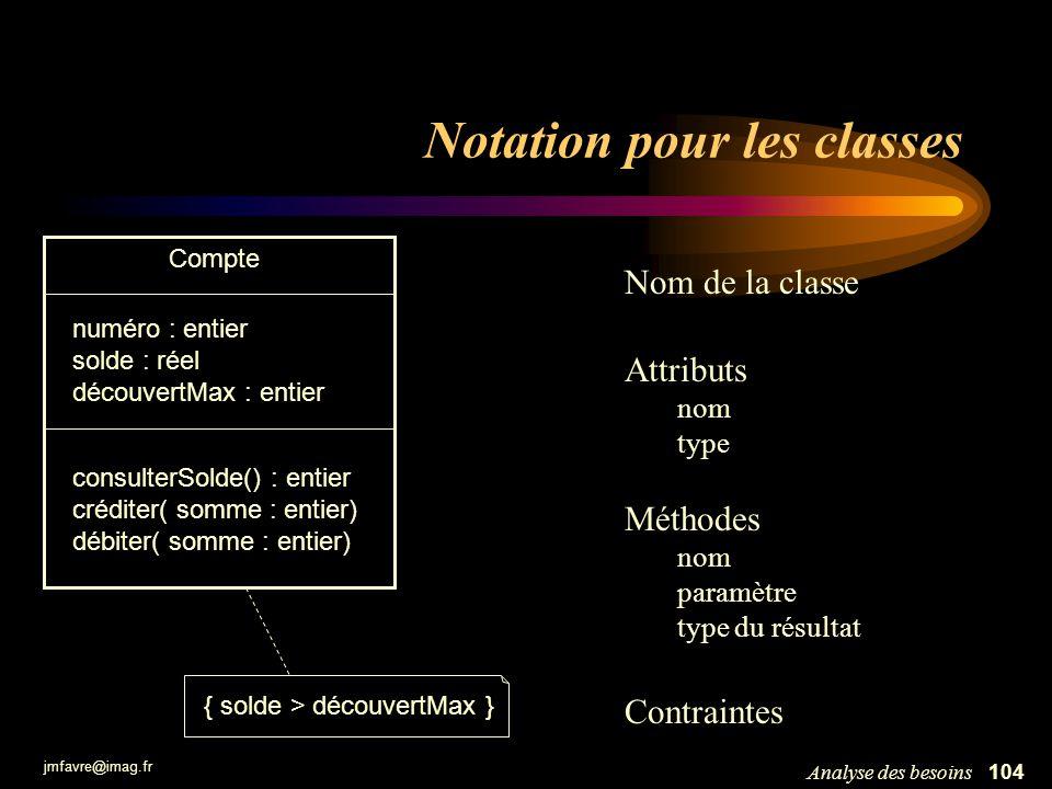 Notation pour les classes