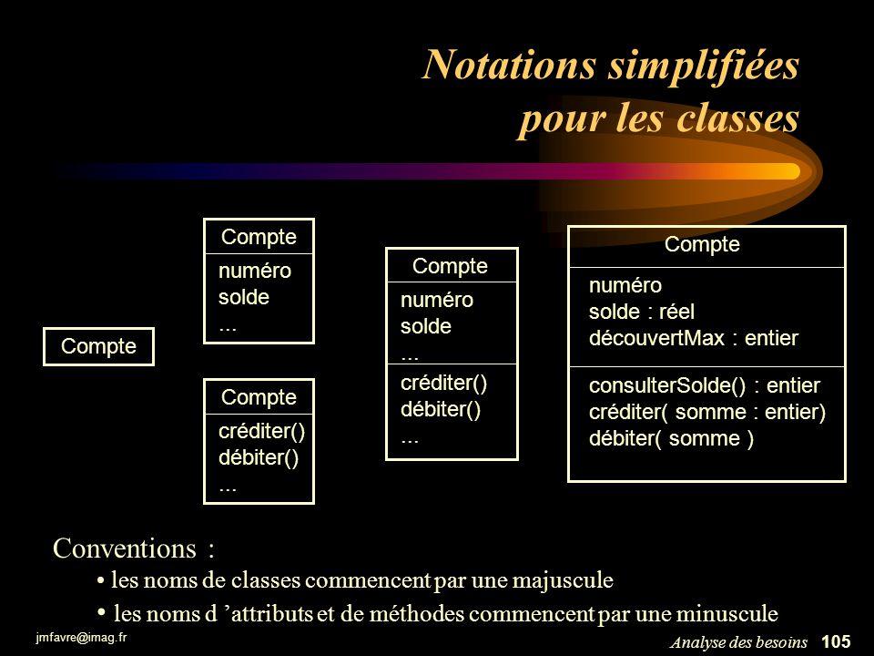 Notations simplifiées pour les classes