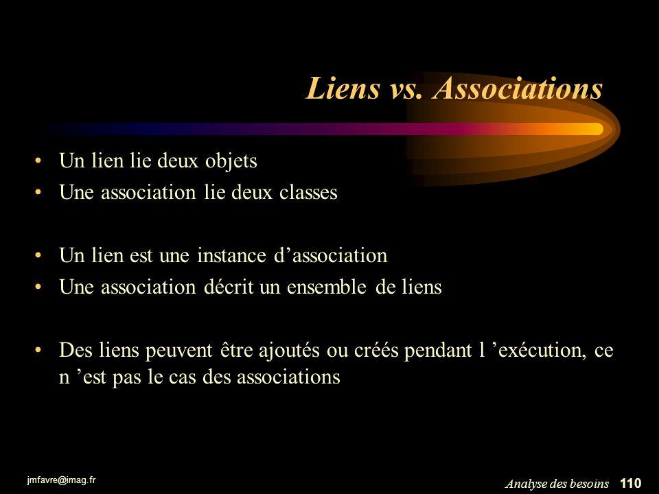 Liens vs. Associations Un lien lie deux objets