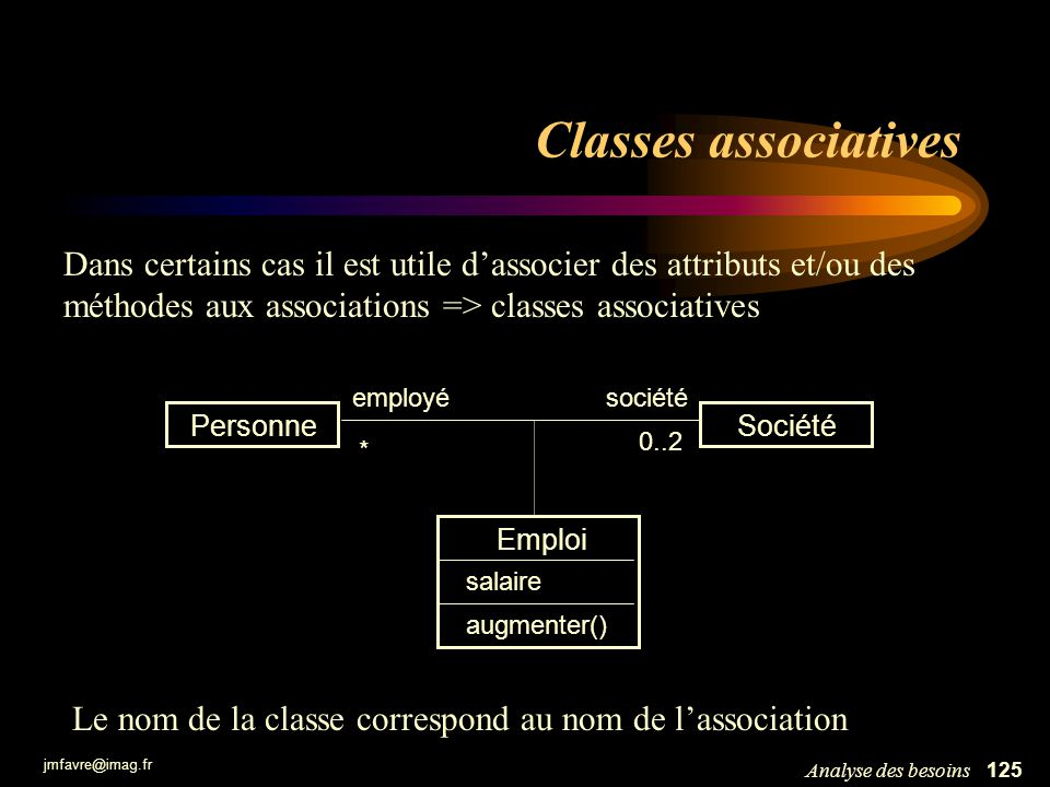 Classes associatives Dans certains cas il est utile d'associer des attributs et/ou des méthodes aux associations => classes associatives.