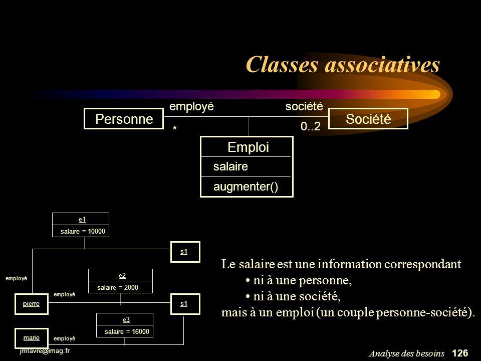 Classes associatives Personne Société Emploi