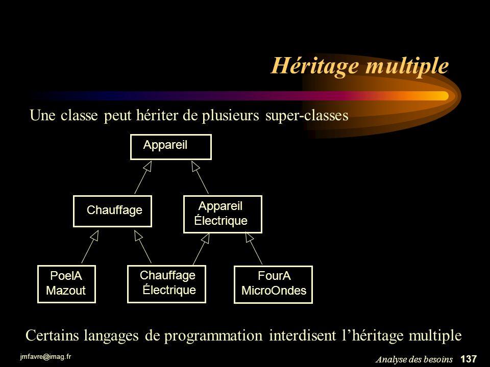 Héritage multiple Une classe peut hériter de plusieurs super-classes