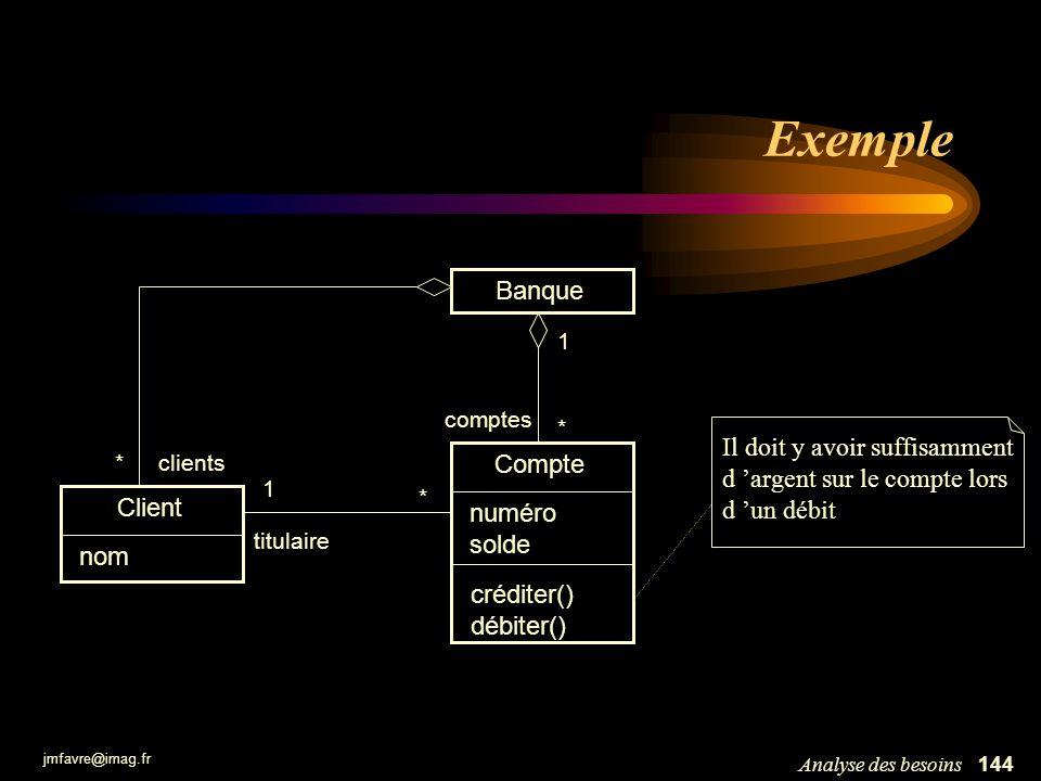 Exemple Banque. 1. comptes. * Il doit y avoir suffisamment d 'argent sur le compte lors d 'un débit.