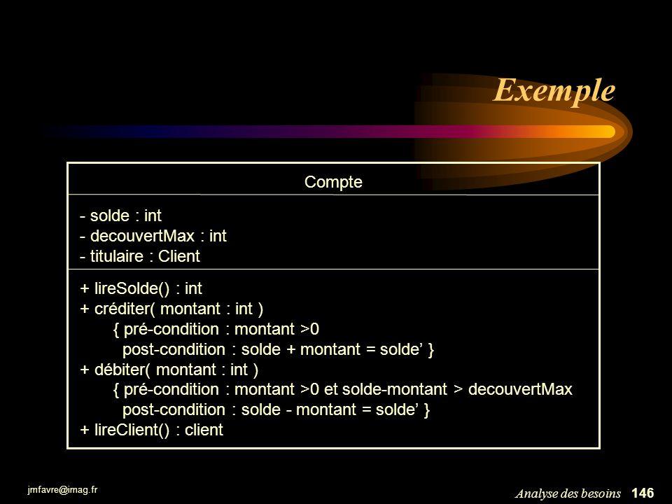 Exemple Compte - solde : int - decouvertMax : int - titulaire : Client