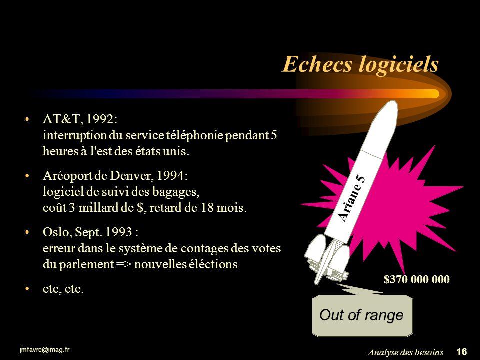 Echecs logiciels Out of range