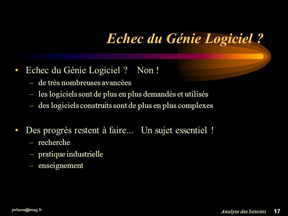 Echec du Génie Logiciel