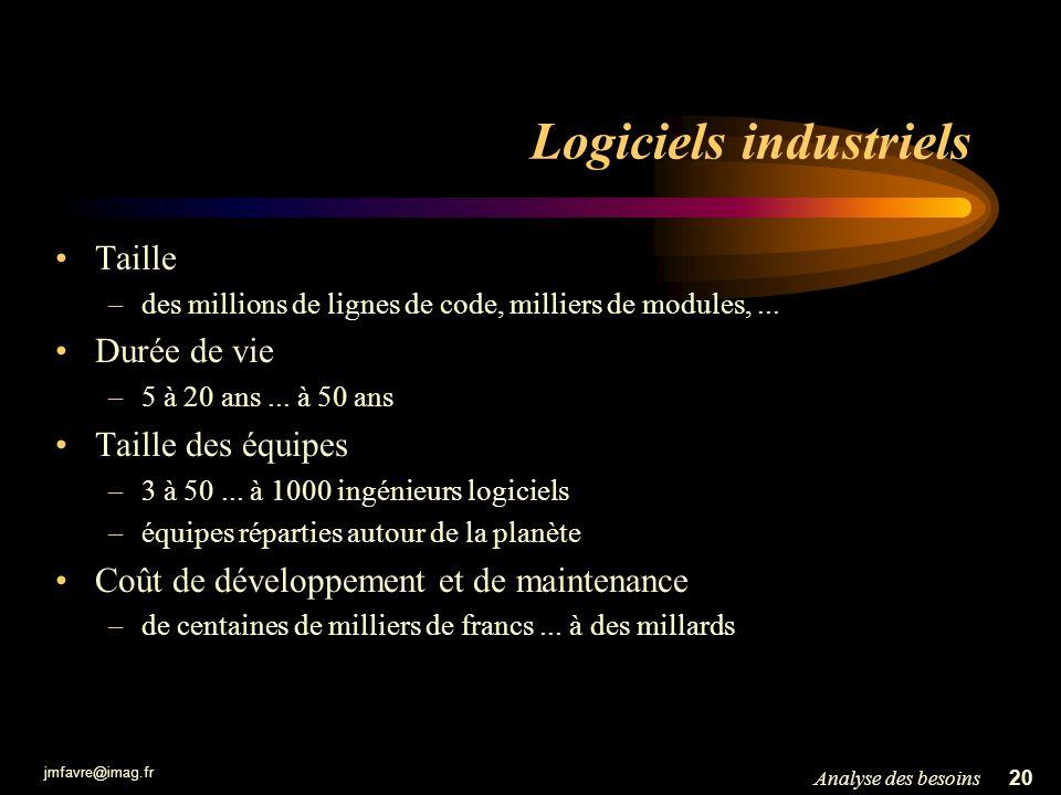 Logiciels industriels