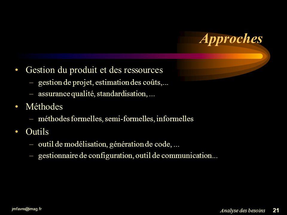 Approches Gestion du produit et des ressources Méthodes Outils