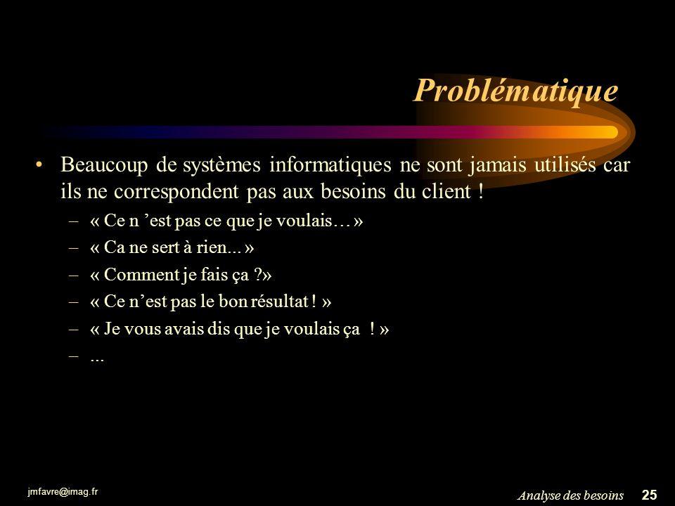 Problématique Beaucoup de systèmes informatiques ne sont jamais utilisés car ils ne correspondent pas aux besoins du client !