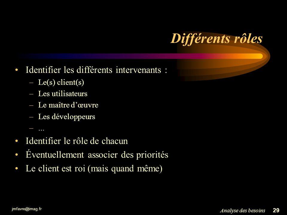 Différents rôles Identifier les différents intervenants :