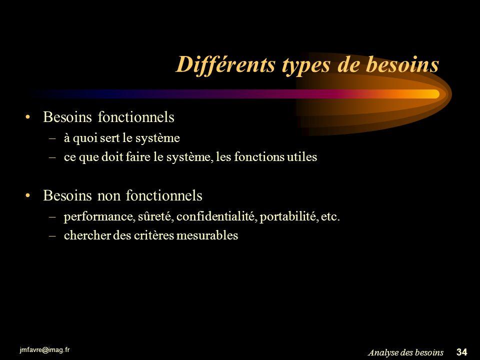 Différents types de besoins