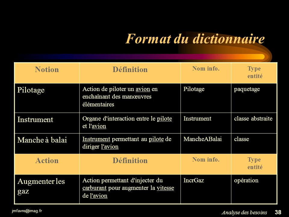 Format du dictionnaire