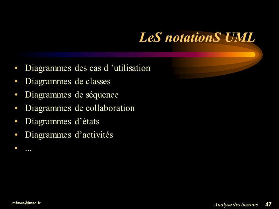 LeS notationS UML Diagrammes des cas d 'utilisation