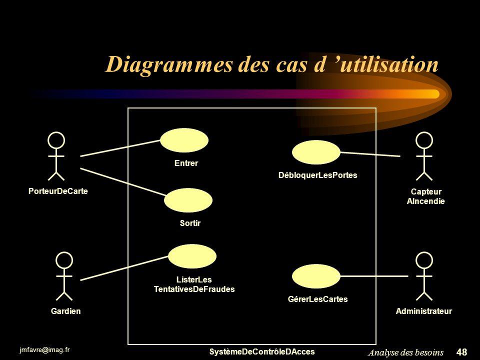Diagrammes des cas d 'utilisation
