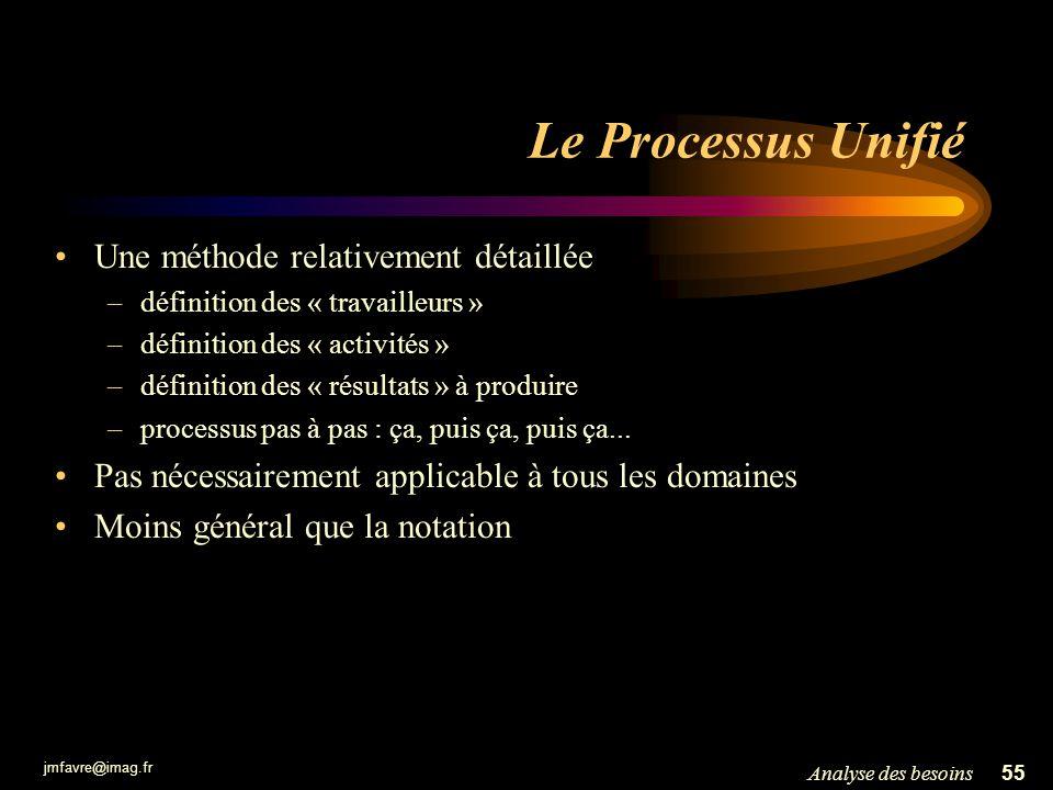 Le Processus Unifié Une méthode relativement détaillée