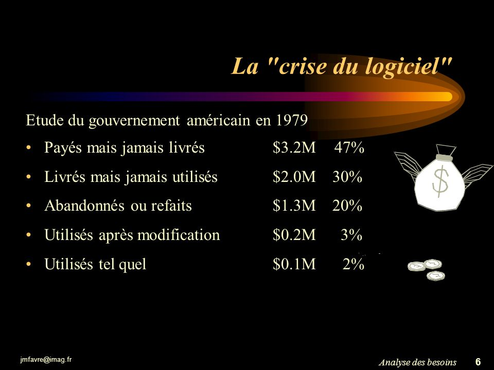 La crise du logiciel Etude du gouvernement américain en 1979