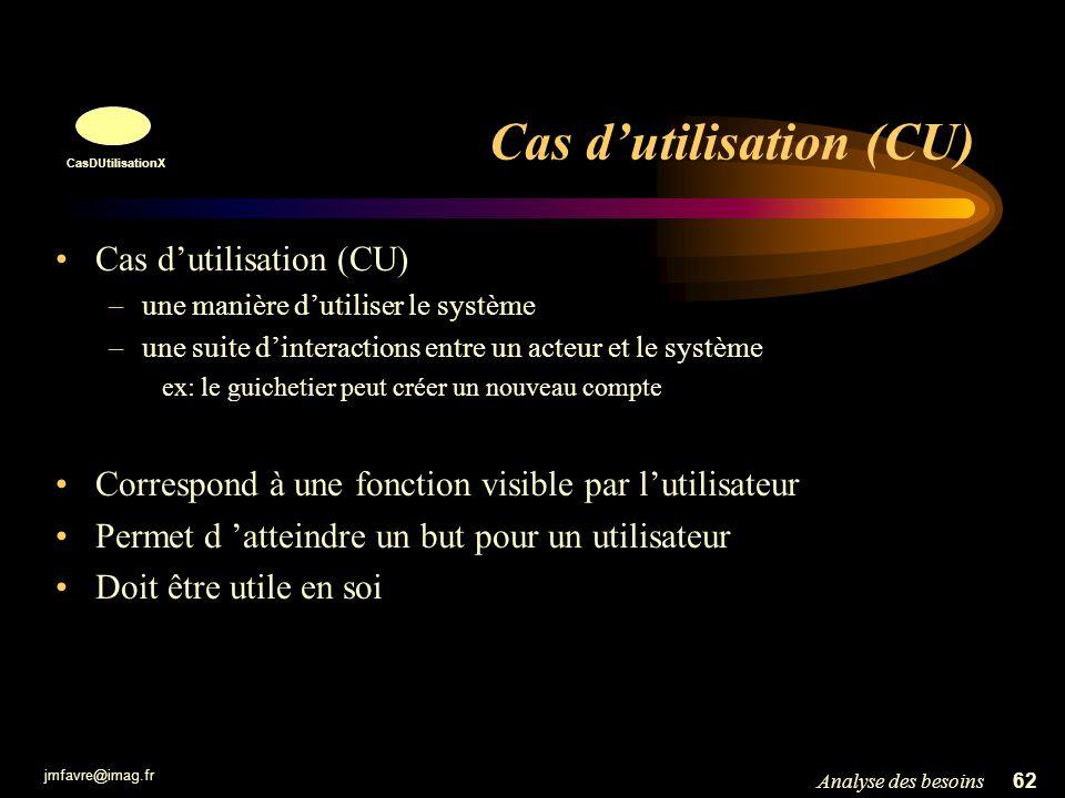 Cas d'utilisation (CU)