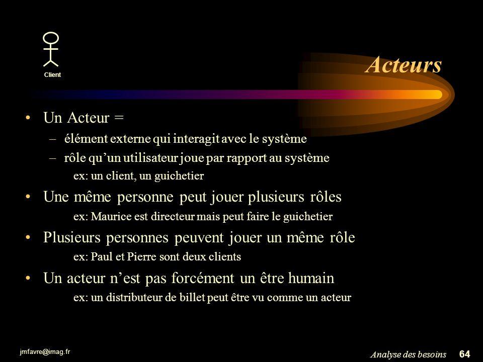 Acteurs Un Acteur = Une même personne peut jouer plusieurs rôles