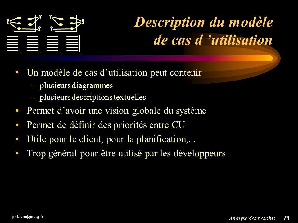 Description du modèle de cas d 'utilisation