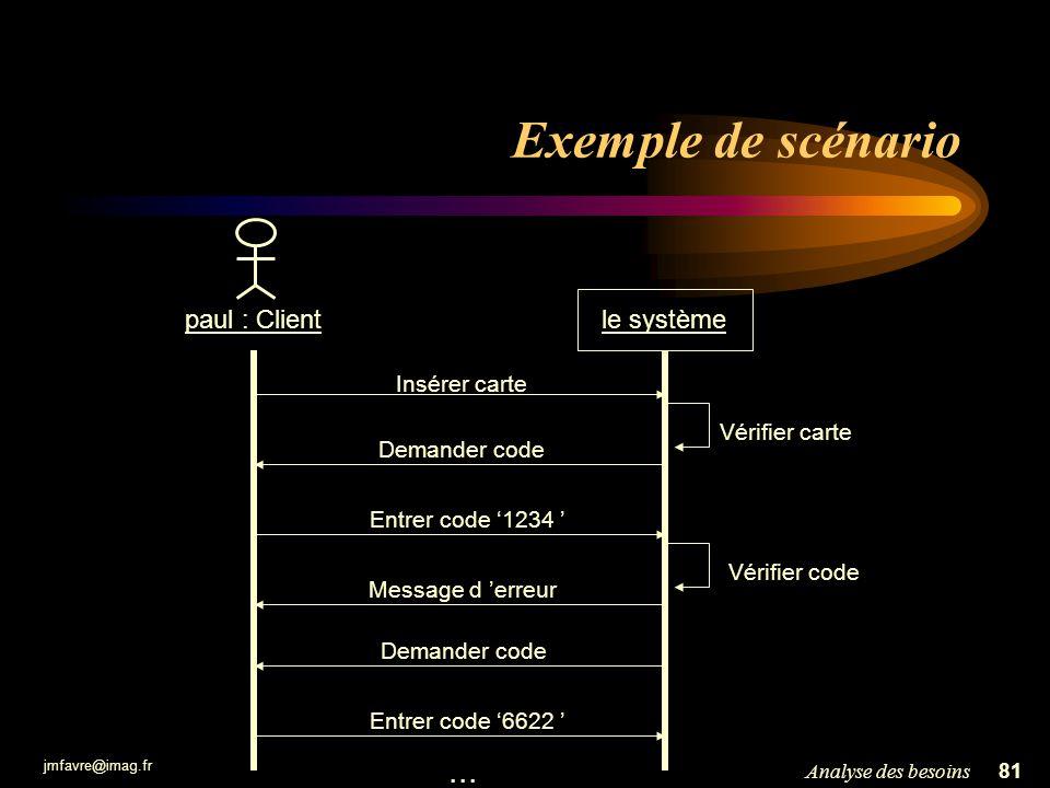 Exemple de scénario ... paul : Client le système Insérer carte