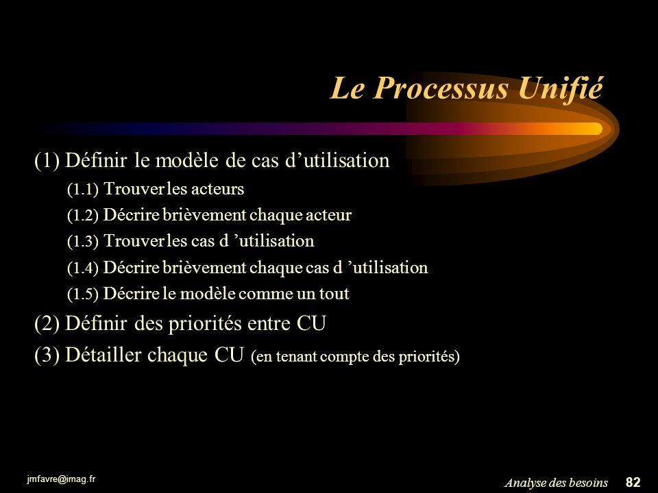 Le Processus Unifié (1) Définir le modèle de cas d'utilisation