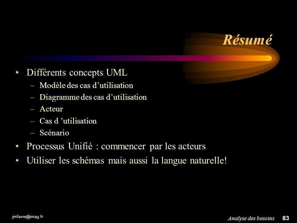 Résumé Différents concepts UML