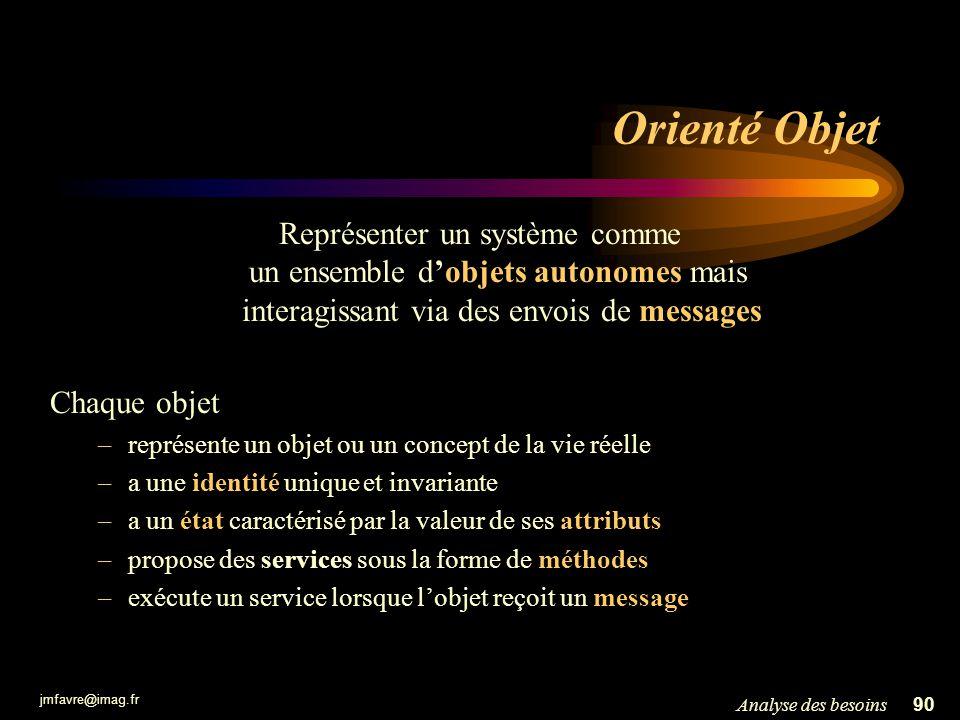 Orienté Objet Représenter un système comme un ensemble d'objets autonomes mais interagissant via des envois de messages.