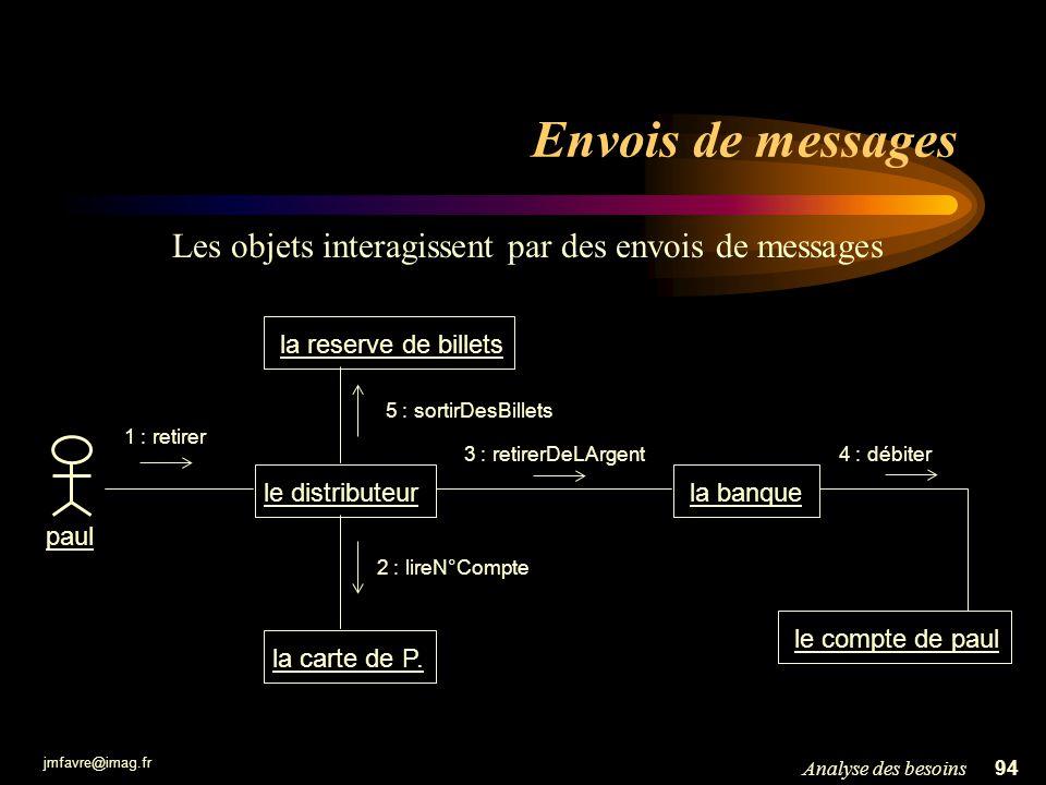 Les objets interagissent par des envois de messages