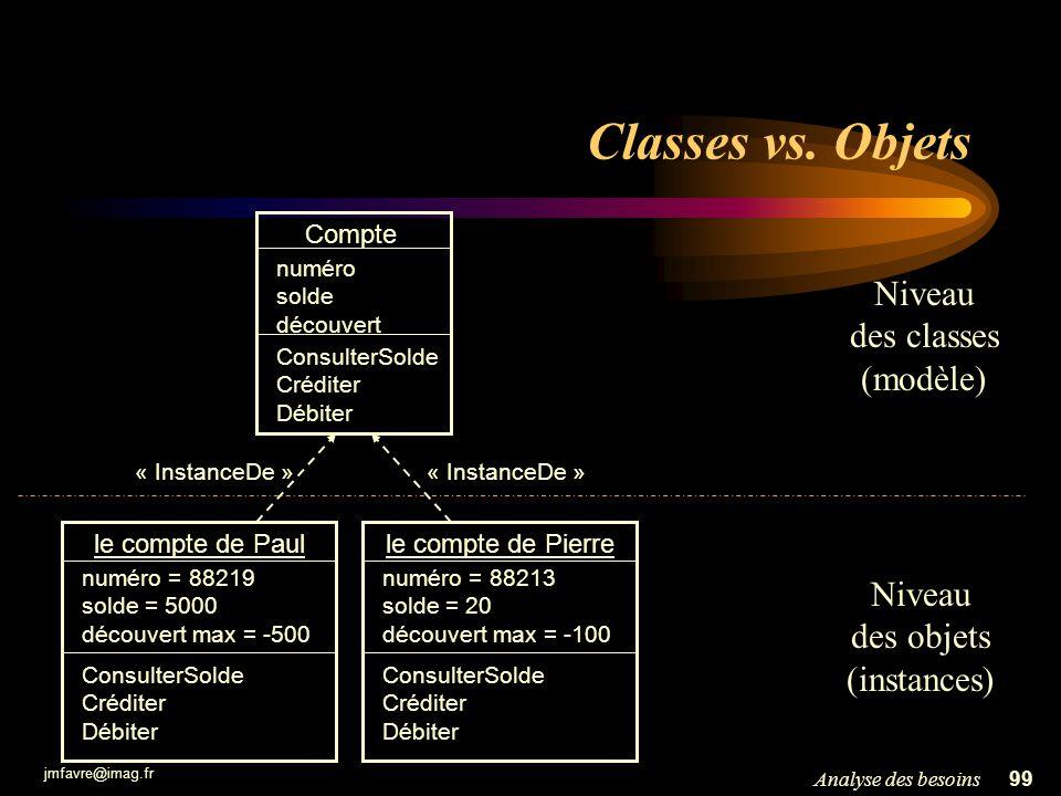Classes vs. Objets Niveau des classes (modèle) Niveau des objets