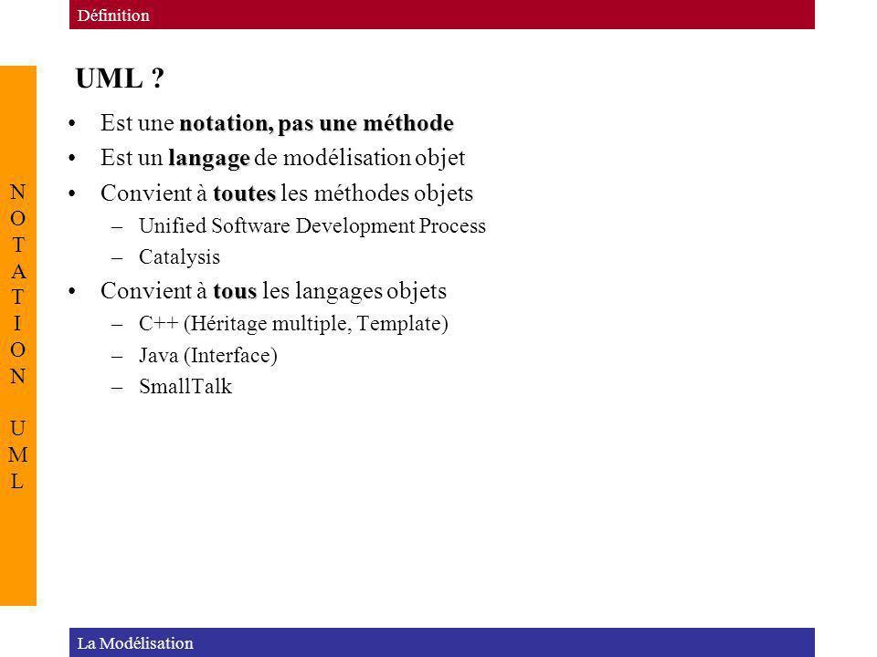 UML Est une notation, pas une méthode