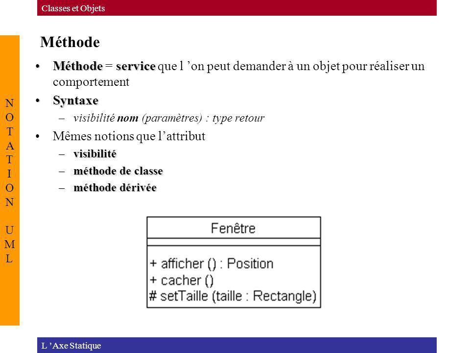 Classes et Objets Méthode. NOTATION UML. Méthode = service que l 'on peut demander à un objet pour réaliser un comportement.