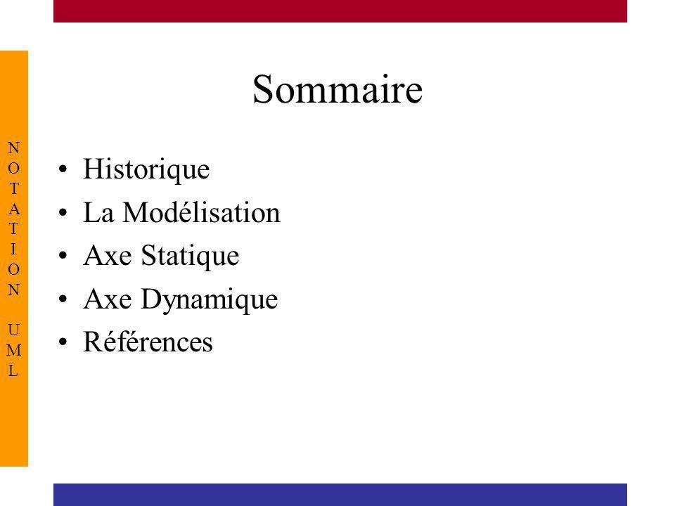 Sommaire Historique La Modélisation Axe Statique Axe Dynamique
