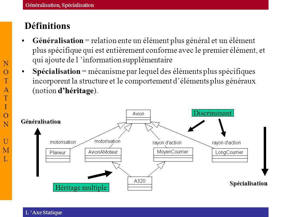 Généralisation, Spécialisation