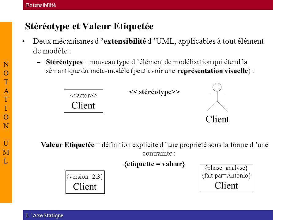 Stéréotype et Valeur Etiquetée