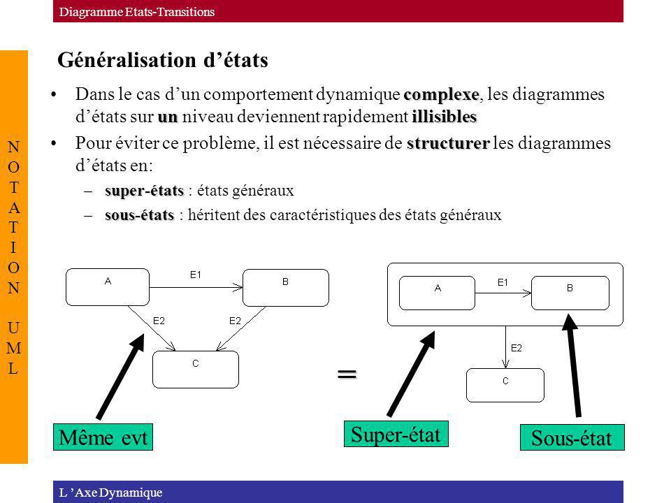 Généralisation d'états
