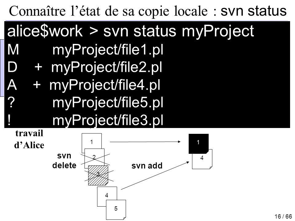 Connaître l'état de sa copie locale : svn status