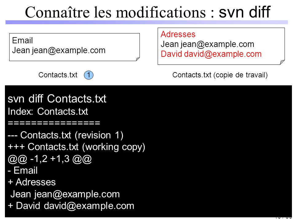 Connaître les modifications : svn diff
