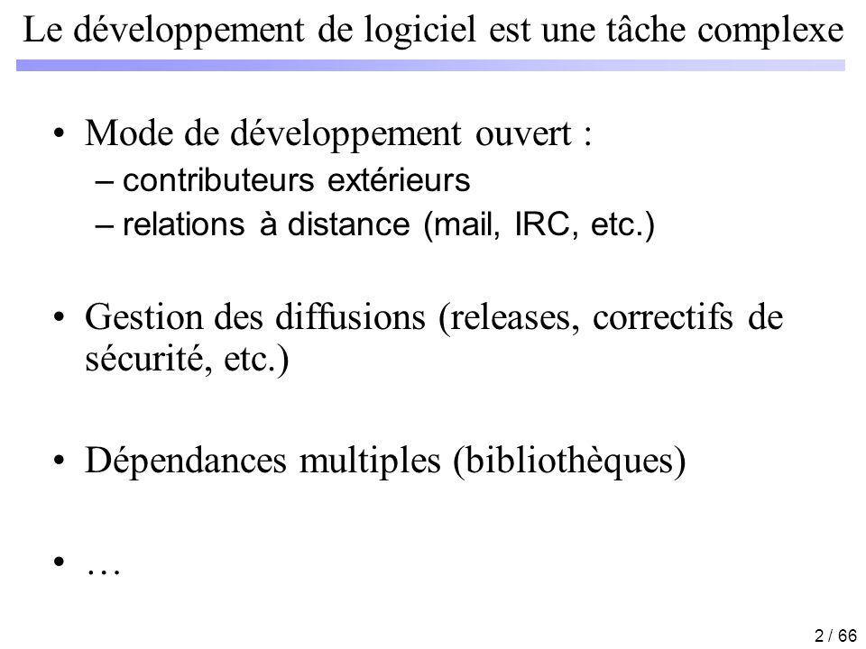 Le développement de logiciel est une tâche complexe