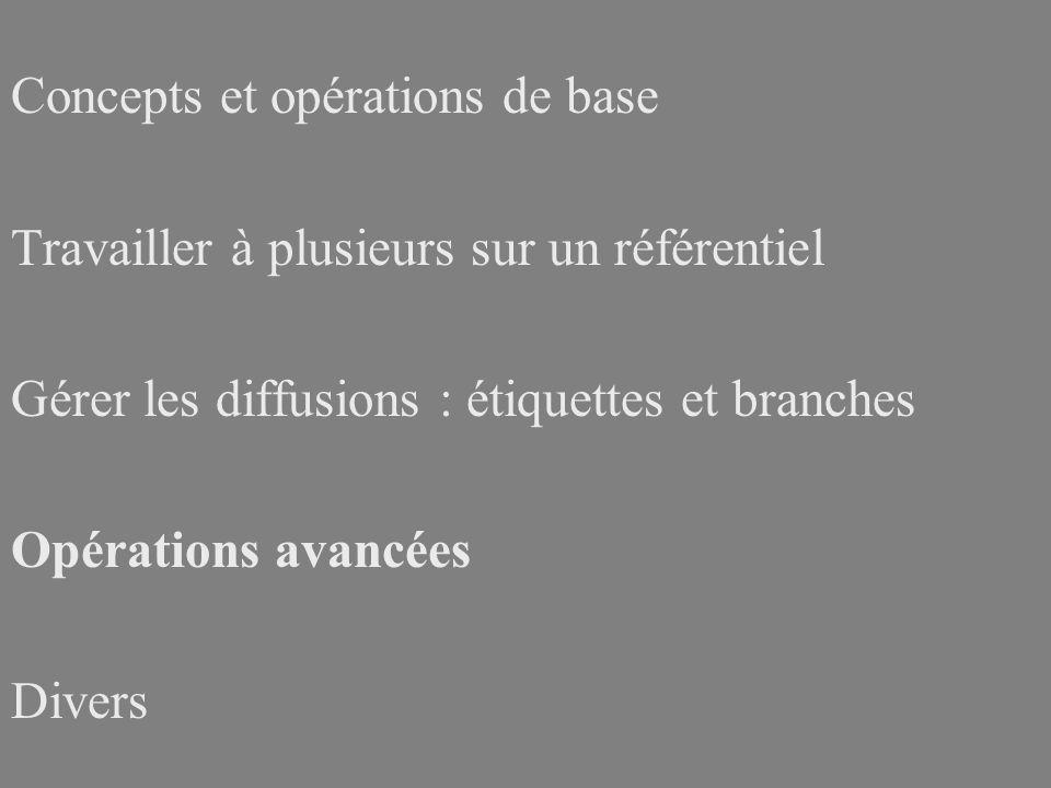 Concepts et opérations de base