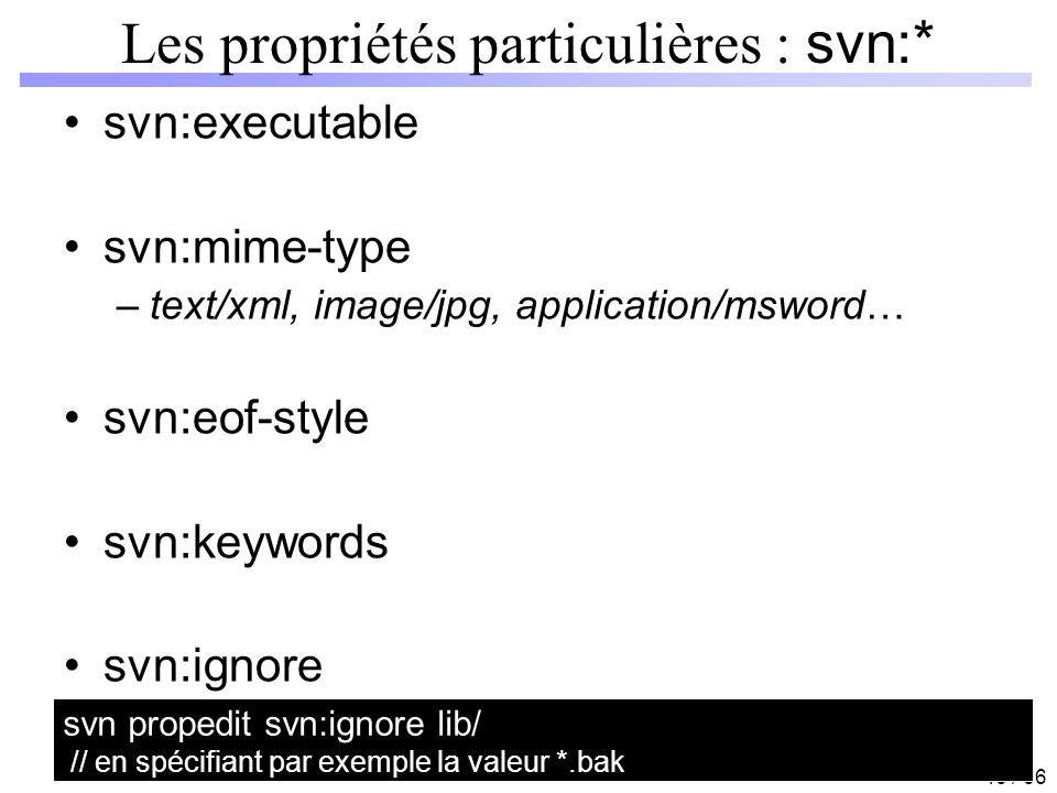 Les propriétés particulières : svn:*