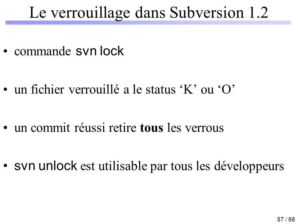 Le verrouillage dans Subversion 1.2