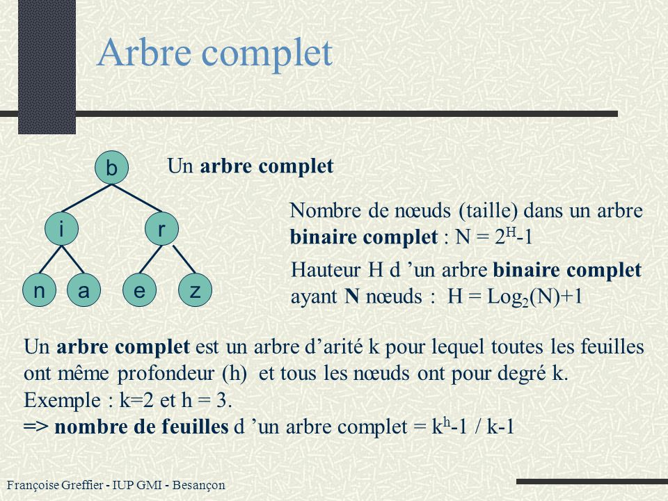 Arbre complet b a n i r e z Un arbre complet