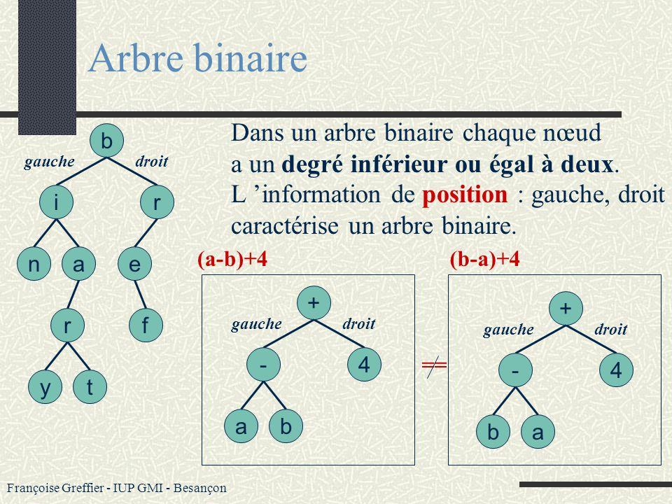Arbre binaire Dans un arbre binaire chaque nœud